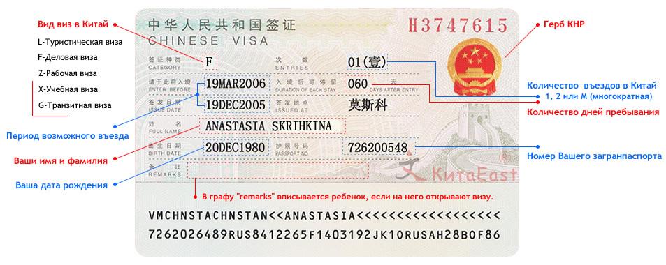 Как читать китайскую визу